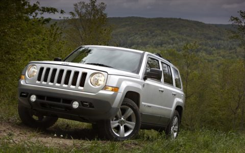 The 10 Least Expensive Rides to Insure