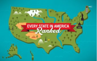 Travel Alert: Florida Named Worst State in the U.S.
